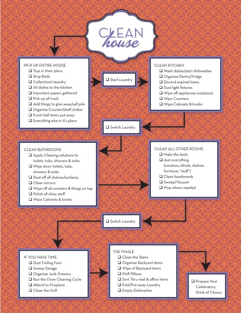 Printable House Cleaning Plan    Saving Dollars  amp  SensePrintable House Cleaning Plan
