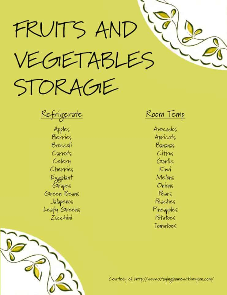 Fruits & Vegetables Printable Storage Chart - Saving Dollars ...