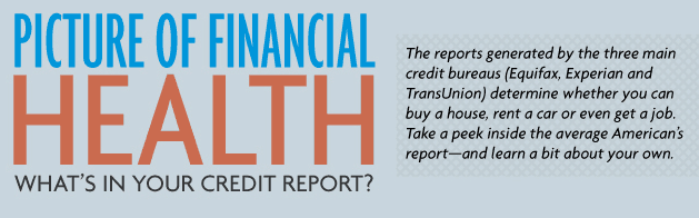 Picture of financial health with your credit score.
