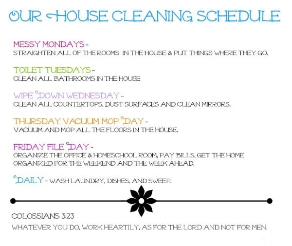 The Nursing Home Checklist Visit Nursing Home Compare at www.medicare ...