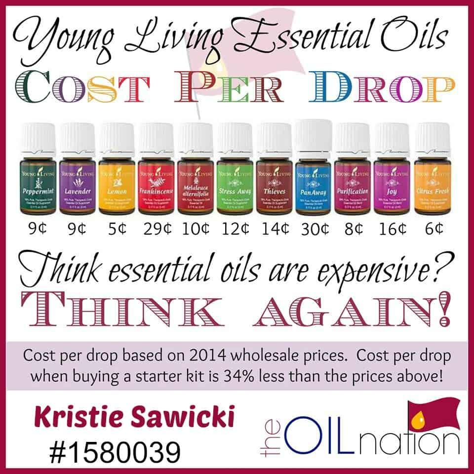 Young Living Cost Per Drop