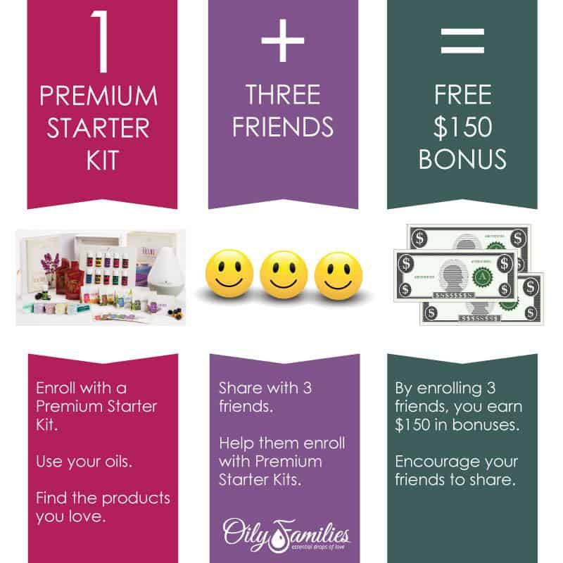 Steps to take Get a FREE Essential Oils Starter Kit