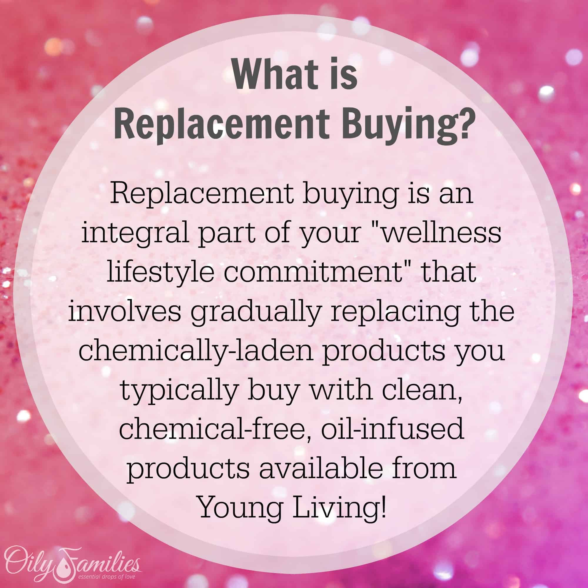 OF Replacement Buying