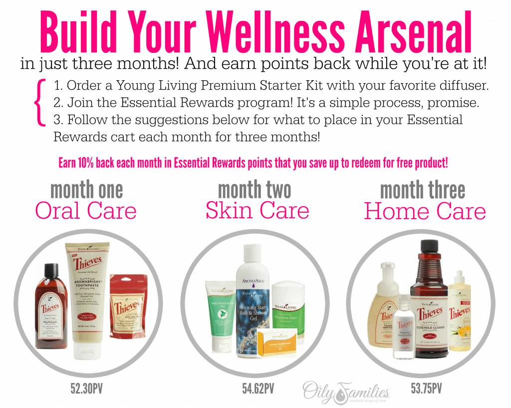 OF Wellness Arsenal (1)
