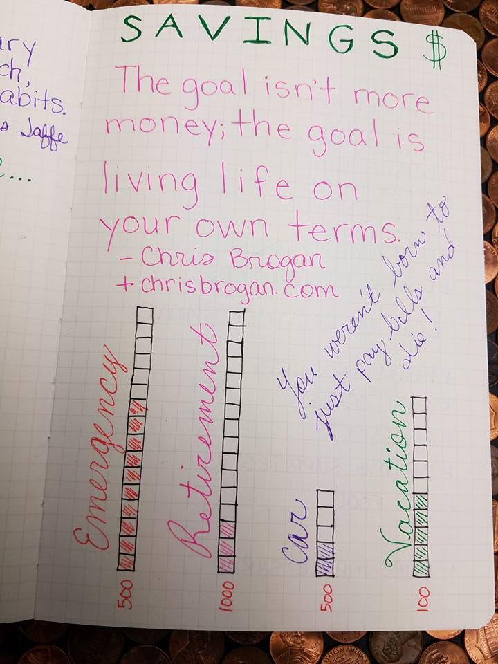 Inspirational quotes about saving money written and drawn in bullet journal.