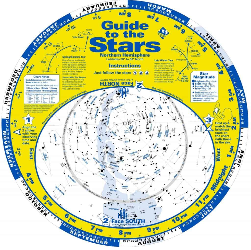 Guide to the stars.