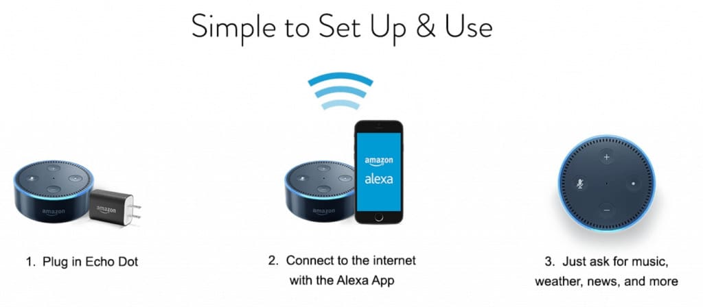 Alexa Echo Dot is simple to set up and use in your home.