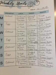 SD&S Weekly Meal Plan 10/22