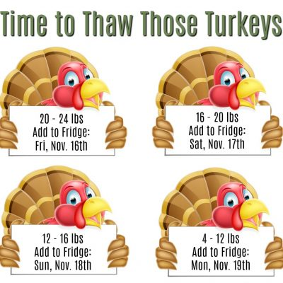 How Long to Thaw a Turkey for Thanksgiving Dinner