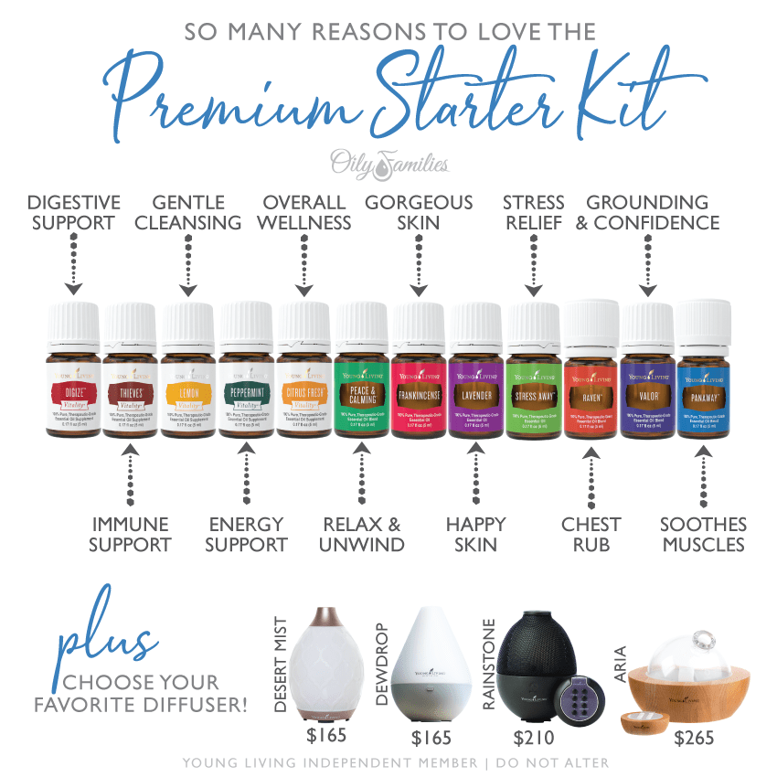 Young Living Premium Starter Kit Sale