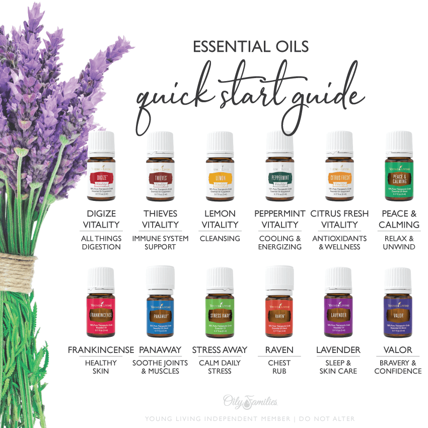 Young Living Starter Kit Guide.