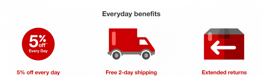 Target REDcard benefits including free 2-day shipping.