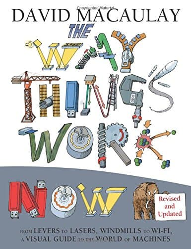 The way things work now on Amazon Book coupon.