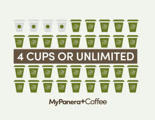 Panera Bread unlimited coffee for free for 30-days.