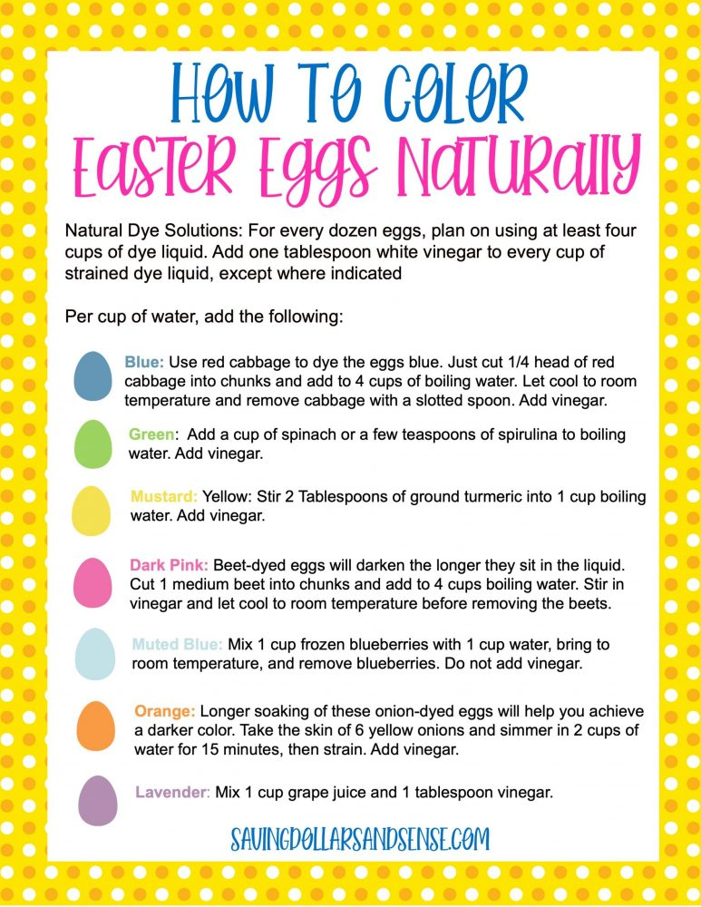 How to color Easter eggs naturally.