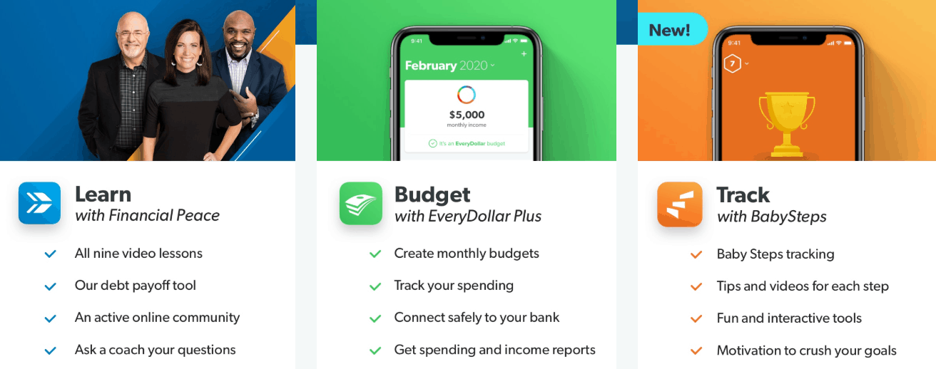 Dave Ramsey and Financial Peace budget with every dollar as you track your spending and learn from your income reports.
