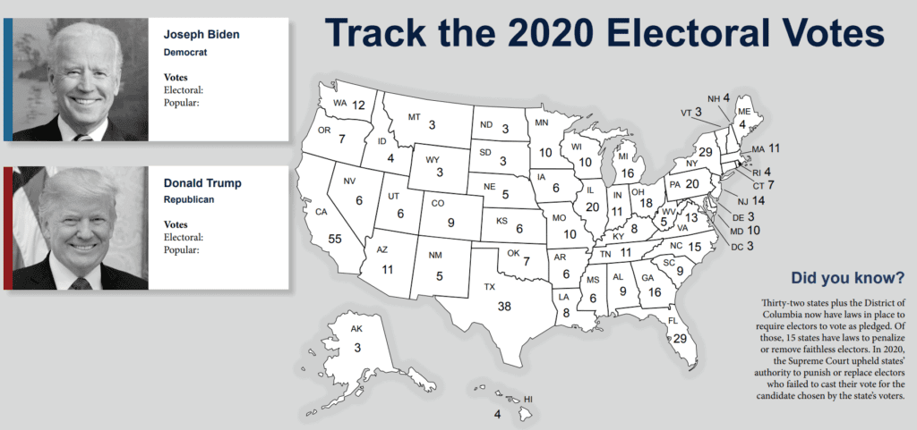 Free electoral map and election night party ideas for homeschoolers.