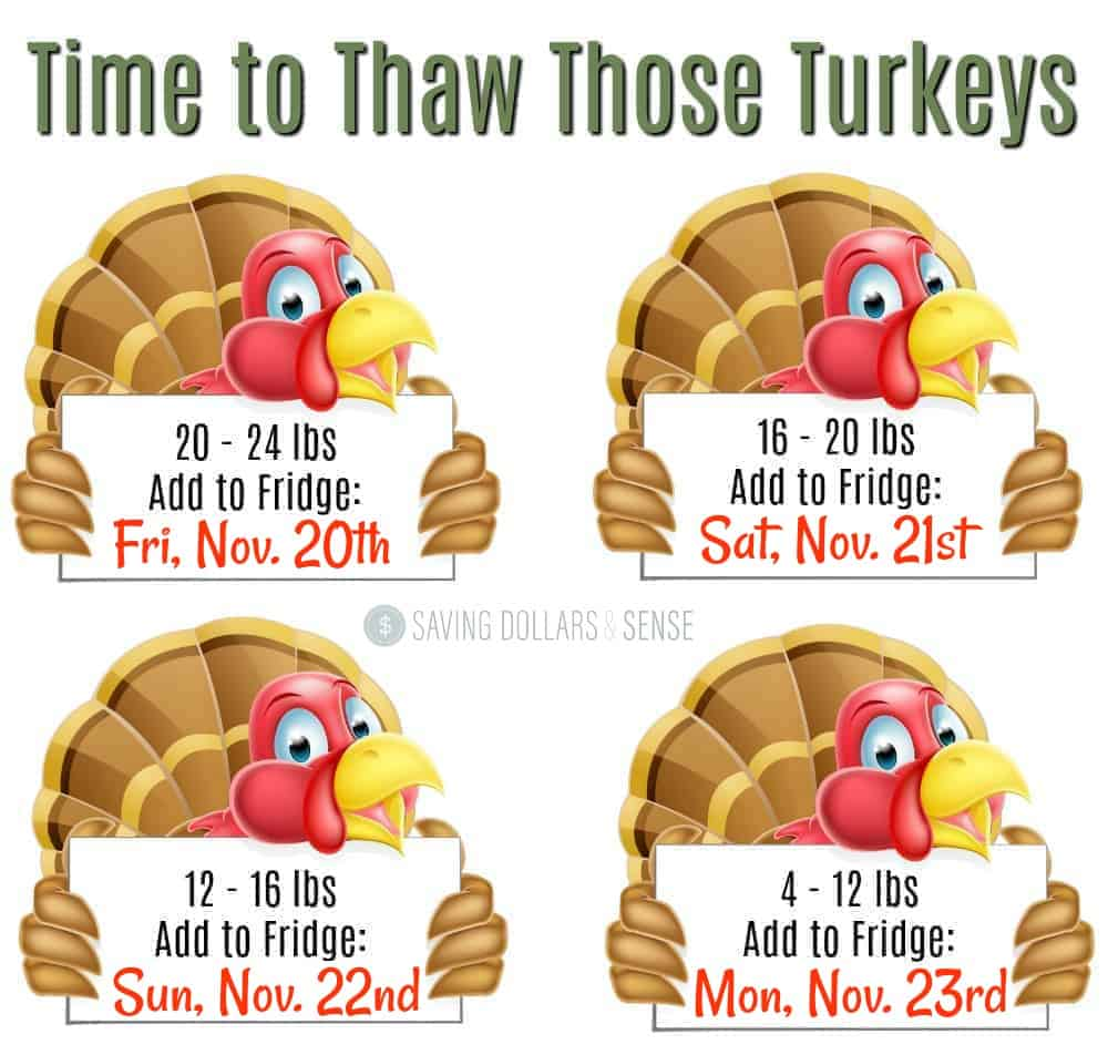Time to thaw those turkeys. When to remove a turkey from the freezer for Thanksgiving cooking.